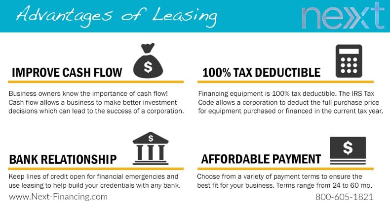Advantages of Equipment Financing